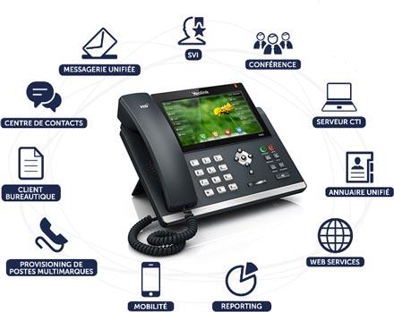 NEXACOM - Téléphonie d'entreprise